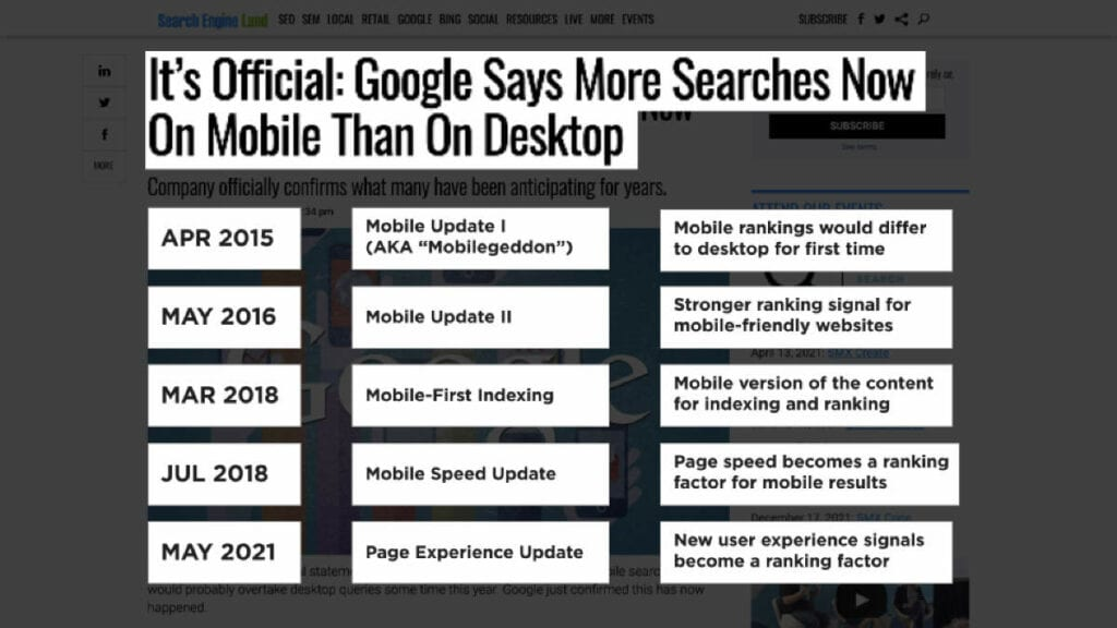 Google prioritises mobile devices