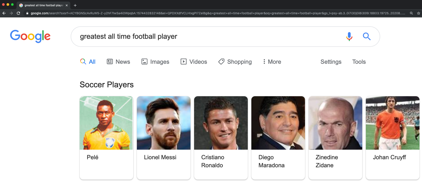 Greatest footballer ever - knowledge graph